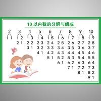 幼儿园10以内数字分解表墙贴可移除数的分解与组成数学分解表等挂图