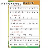 小学生汉语拼音字母表挂图声母韵母整体认读音节表一年级墙贴创意