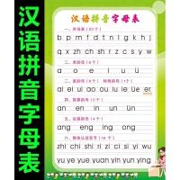 声母韵母表 小学一年级汉语拼音字母表挂图声母韵母整体认读音节儿童早教挂图